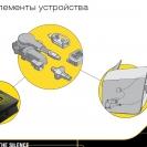 Автоматические доводчики дверей